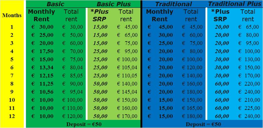 Price list B-Cycle-It 2015 - Season 2-2